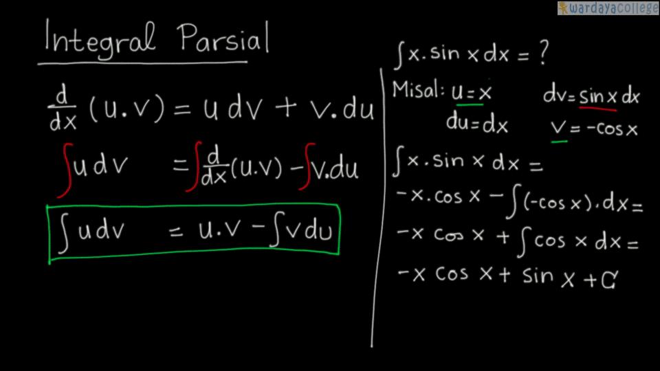 Pelajaran Soal Rumus Integral Parsial Wardaya College